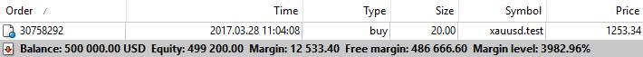 Gold-tiered-margin